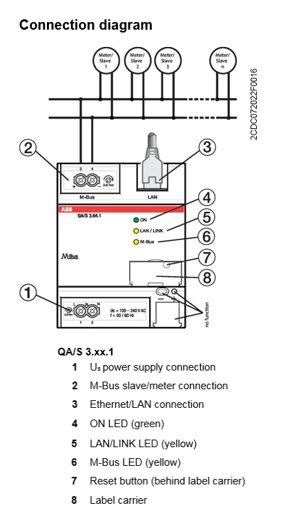 abb ta110du wiring diagram ta  u2022 billigfluege co